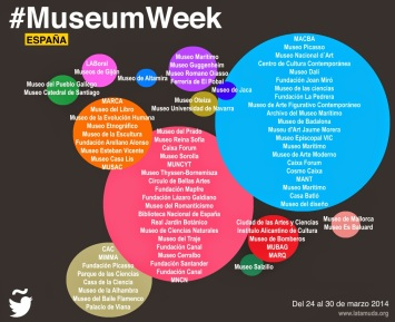 museumweek1030
